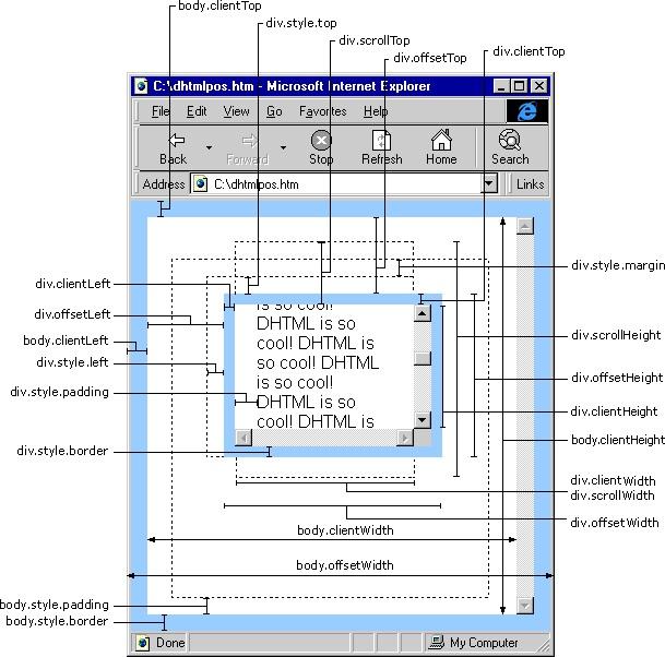 Js/Jquery获取网页屏幕可见区域宽度高度